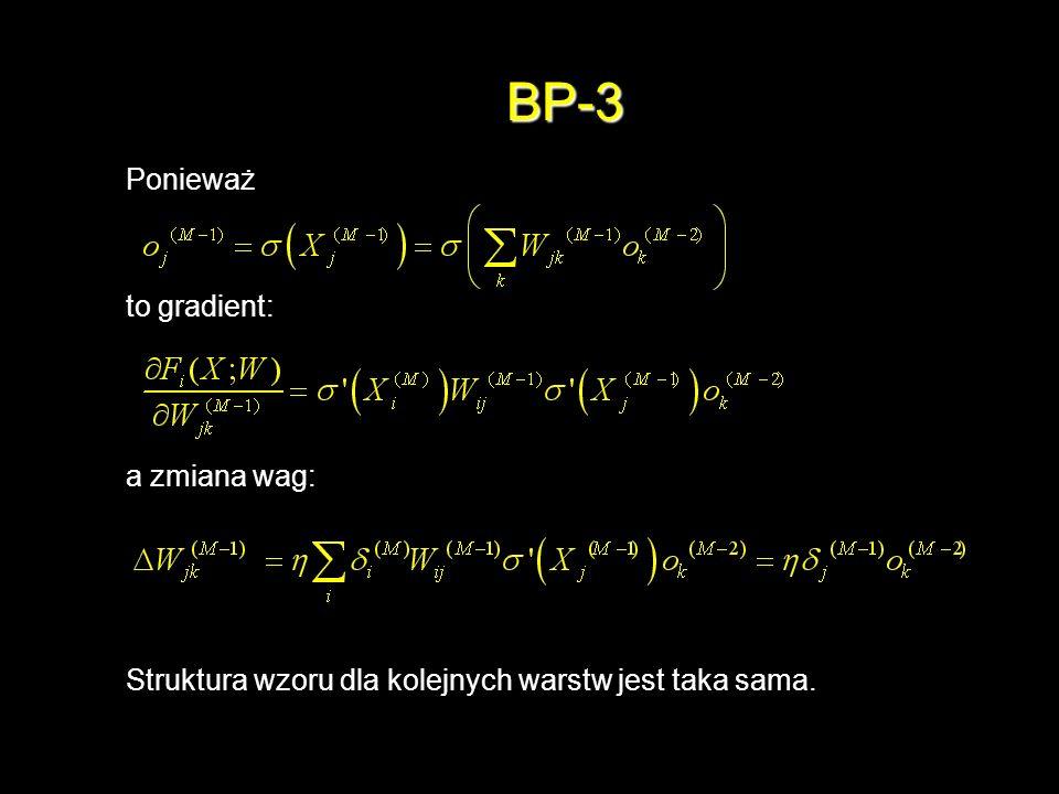 BP-3 Ponieważ to gradient: a zmiana wag: