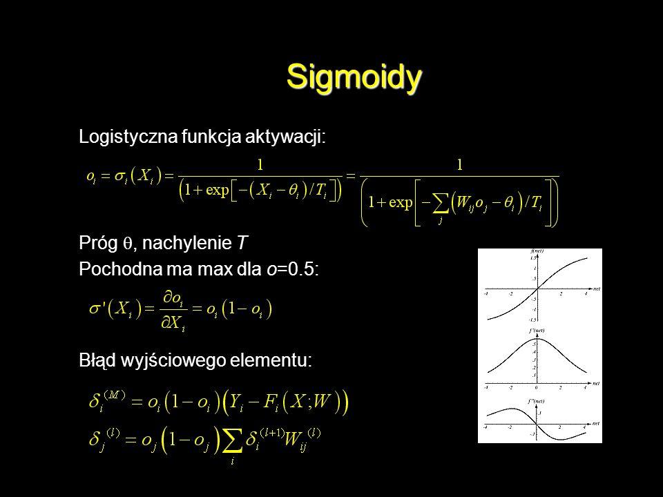 Sigmoidy Logistyczna funkcja aktywacji: Próg q, nachylenie T