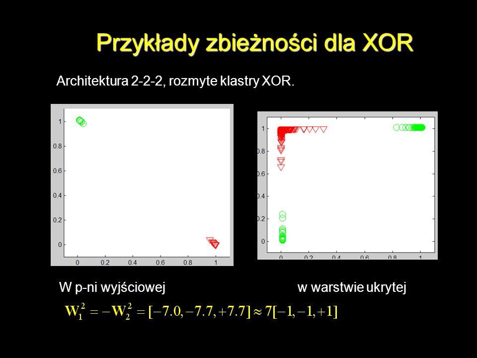 Przykłady zbieżności dla XOR