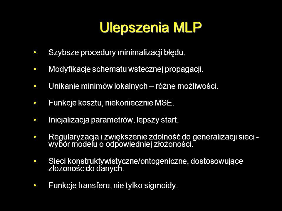 Ulepszenia MLP Szybsze procedury minimalizacji błędu.