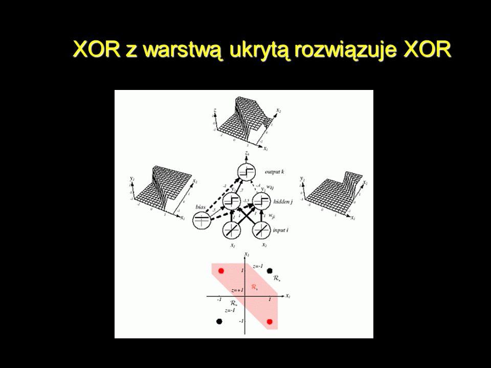 XOR z warstwą ukrytą rozwiązuje XOR