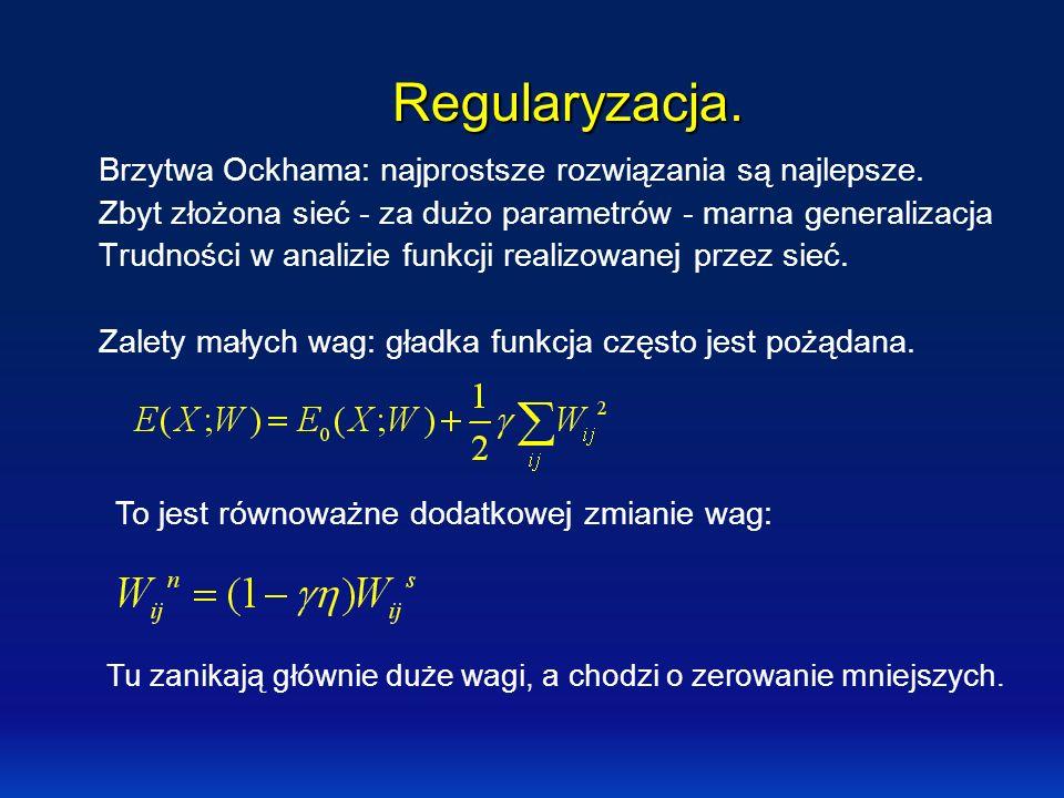 Regularyzacja. Brzytwa Ockhama: najprostsze rozwiązania są najlepsze.