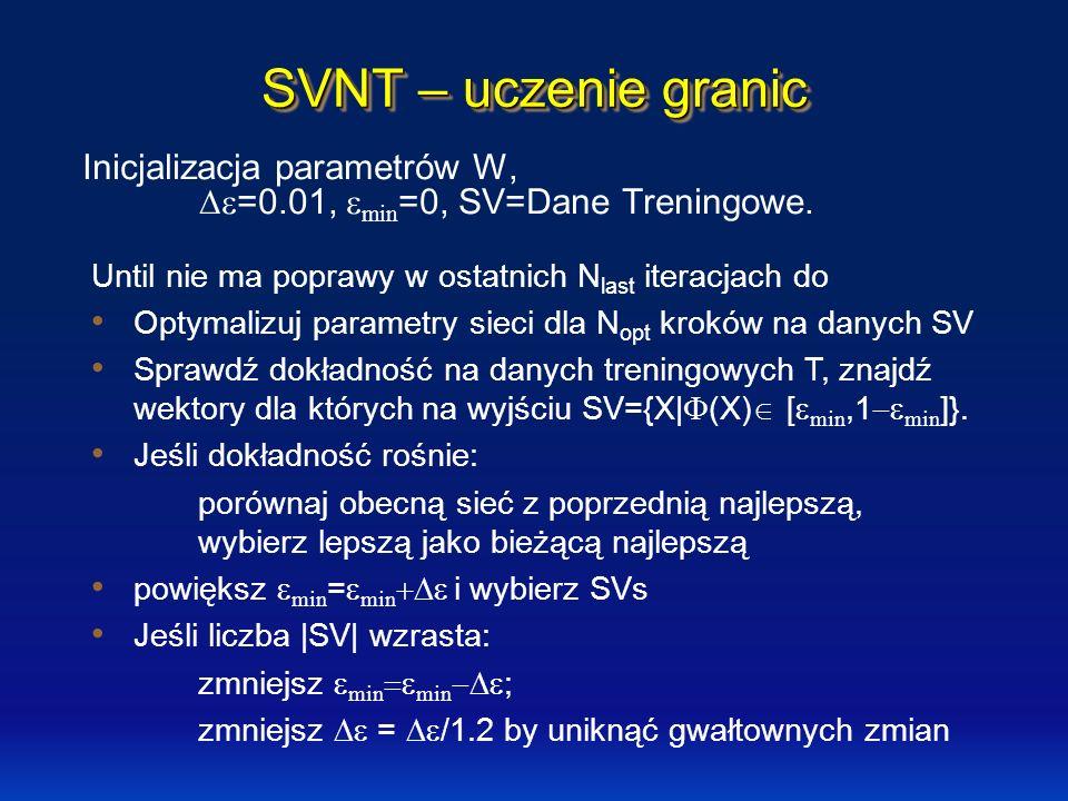 SVNT – uczenie granic Inicjalizacja parametrów W, De=0.01, emin=0, SV=Dane Treningowe. Until nie ma poprawy w ostatnich Nlast iteracjach do.