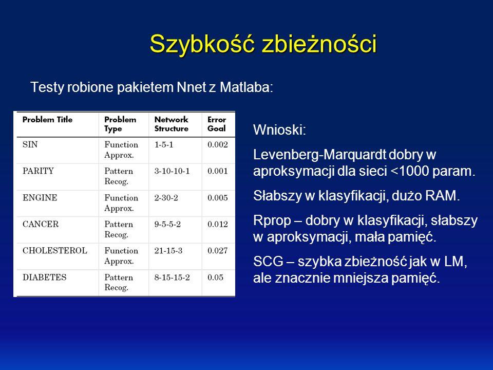 Szybkość zbieżności Testy robione pakietem Nnet z Matlaba: Wnioski: