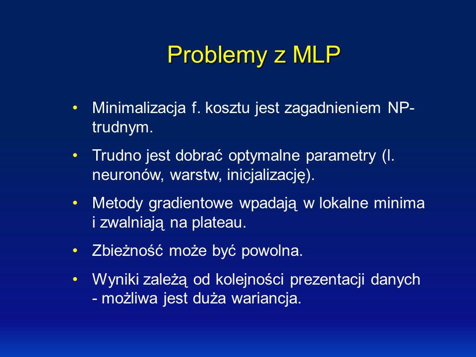 Problemy z MLP Minimalizacja f. kosztu jest zagadnieniem NP-trudnym.