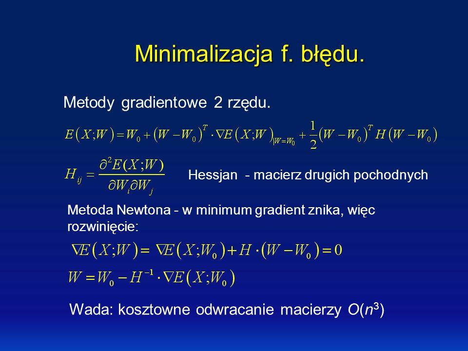 Minimalizacja f. błędu. Metody gradientowe 2 rzędu.