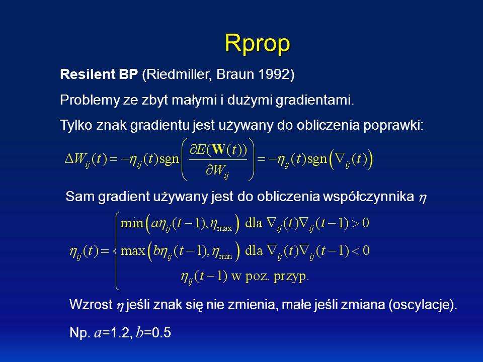 Rprop Resilent BP (Riedmiller, Braun 1992)