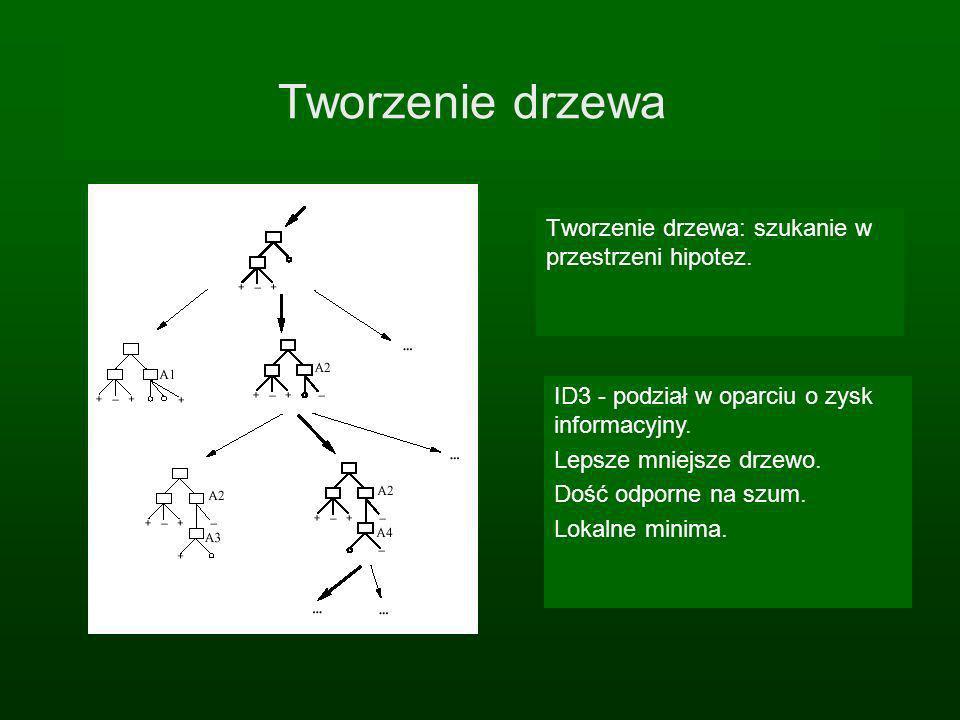 Tworzenie drzewa Tworzenie drzewa: szukanie w przestrzeni hipotez.