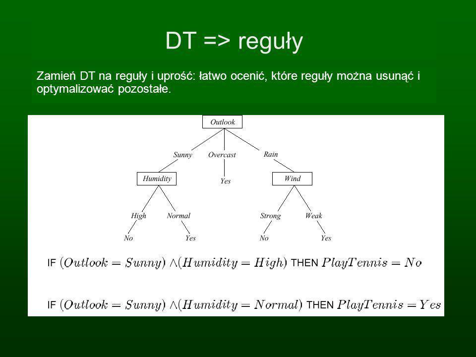 DT => reguły Zamień DT na reguły i uprość: łatwo ocenić, które reguły można usunąć i optymalizować pozostałe.