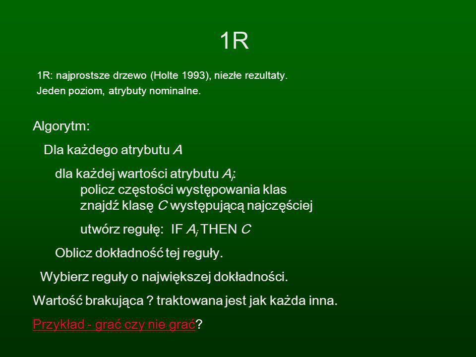 1R Algorytm: Dla każdego atrybutu A
