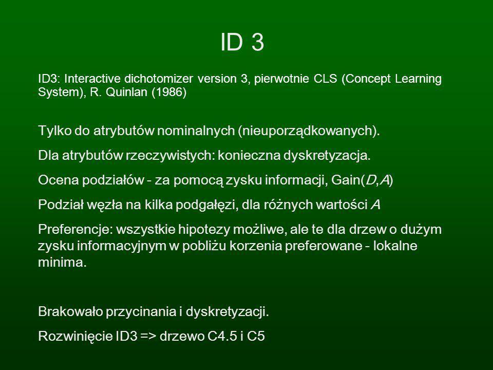 ID 3 Tylko do atrybutów nominalnych (nieuporządkowanych).