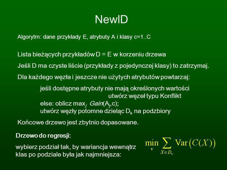 NewID Lista bieżących przykładów D = E w korzeniu drzewa