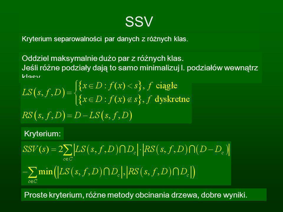 SSV Kryterium separowalności par danych z różnych klas.