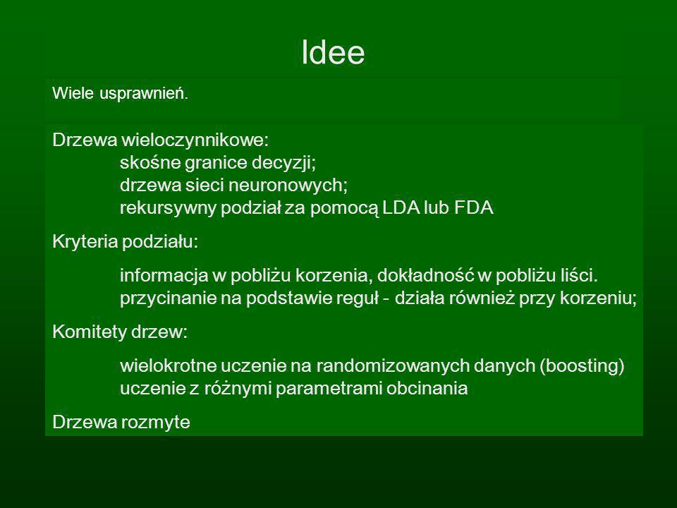 IdeeWiele usprawnień. Drzewa wieloczynnikowe: skośne granice decyzji; drzewa sieci neuronowych; rekursywny podział za pomocą LDA lub FDA.