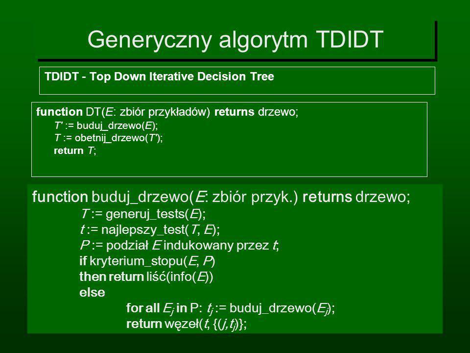 Generyczny algorytm TDIDT