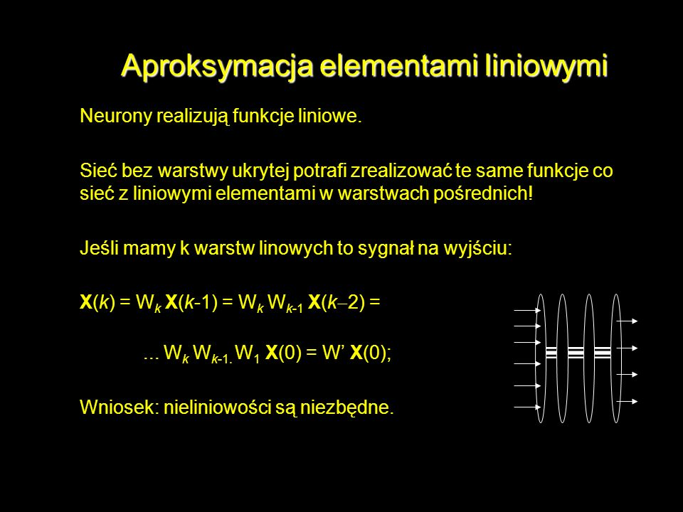 Aproksymacja elementami liniowymi