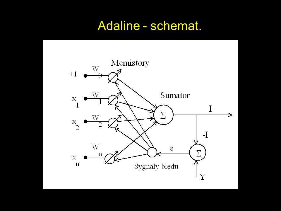 Adaline - schemat. (c) 1999. Tralvex Yeap. All Rights Reserved