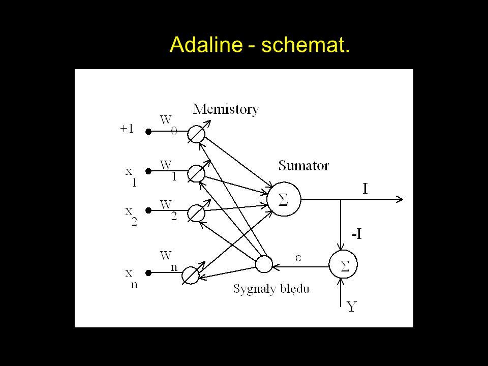 Adaline - schemat. (c) 1999. Tralvex Yeap. All Rights Reserved
