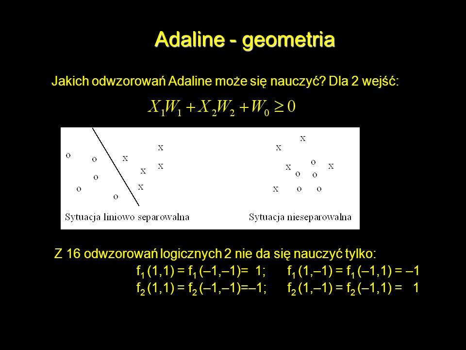 Adaline - geometria Jakich odwzorowań Adaline może się nauczyć Dla 2 wejść: Z 16 odwzorowań logicznych 2 nie da się nauczyć tylko: