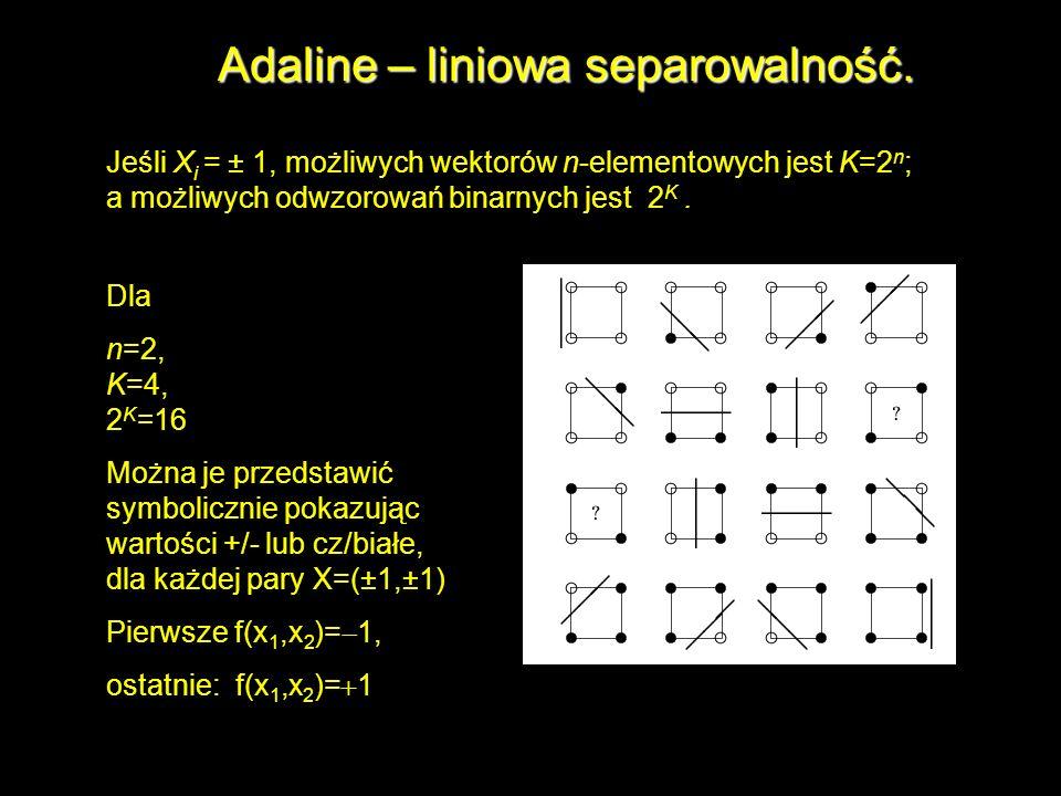 Adaline – liniowa separowalność.