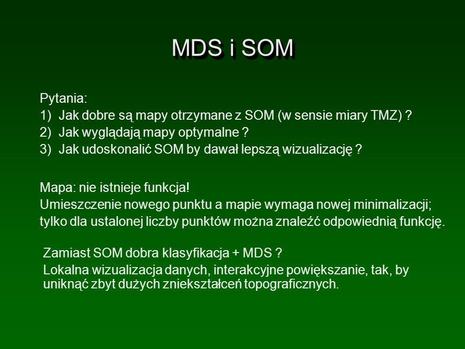 MDS i SOM Pytania: 1) Jak dobre są mapy otrzymane z SOM (w sensie miary TMZ) 2) Jak wyglądają mapy optymalne