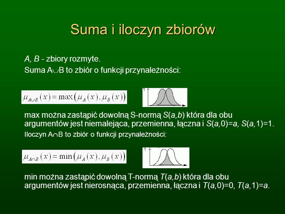 Suma i iloczyn zbiorów A, B - zbiory rozmyte.