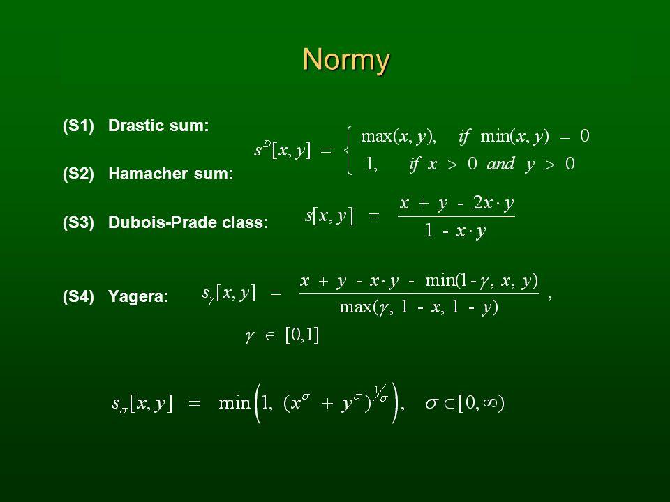 Normy (S1) Drastic sum: (S2) Hamacher sum: (S3) Dubois-Prade class: