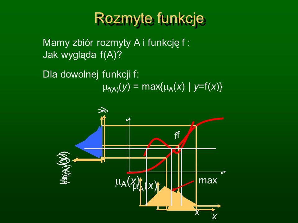 Rozmyte funkcje f(A)(y) f(A)(y) A(x) A(x)