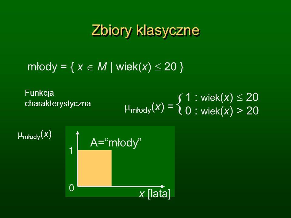 Zbiory klasyczne młody = { x  M | wiek(x)  20 } mmłody(x) ={