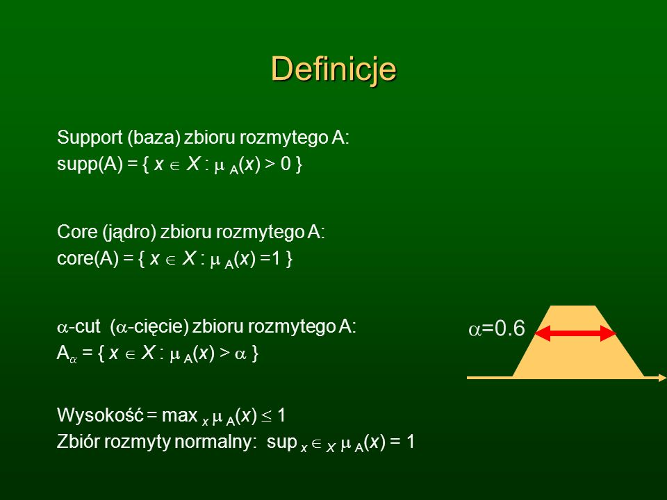 Definicje a=0.6 Support (baza) zbioru rozmytego A: