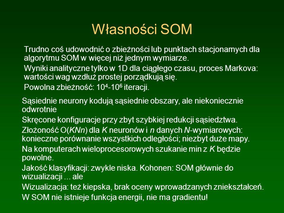 Własności SOM Trudno coś udowodnić o zbieżności lub punktach stacjonarnych dla algorytmu SOM w więcej niż jednym wymiarze.