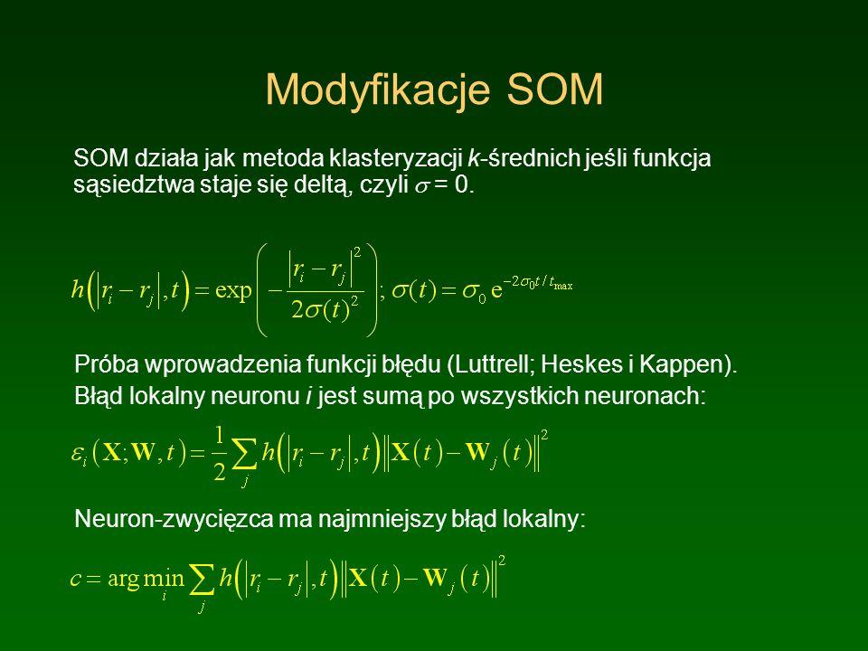 Modyfikacje SOMSOM działa jak metoda klasteryzacji k-średnich jeśli funkcja sąsiedztwa staje się deltą, czyli s = 0.