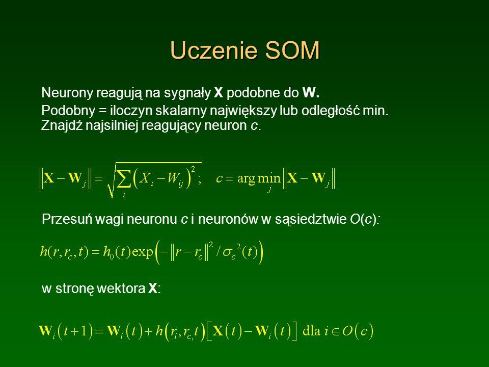 Uczenie SOM Neurony reagują na sygnały X podobne do W.