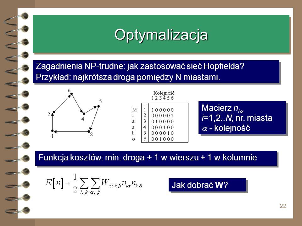 Optymalizacja Zagadnienia NP-trudne: jak zastosować sieć Hopfielda