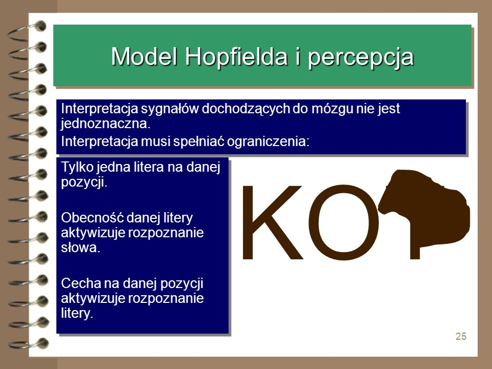 Model Hopfielda i percepcja