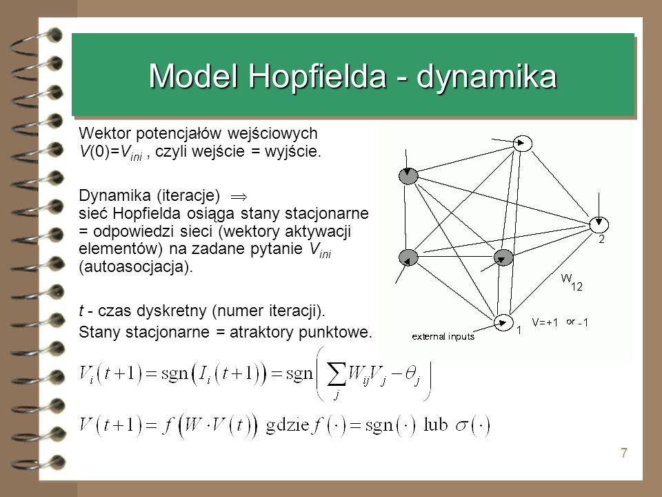 Model Hopfielda - dynamika