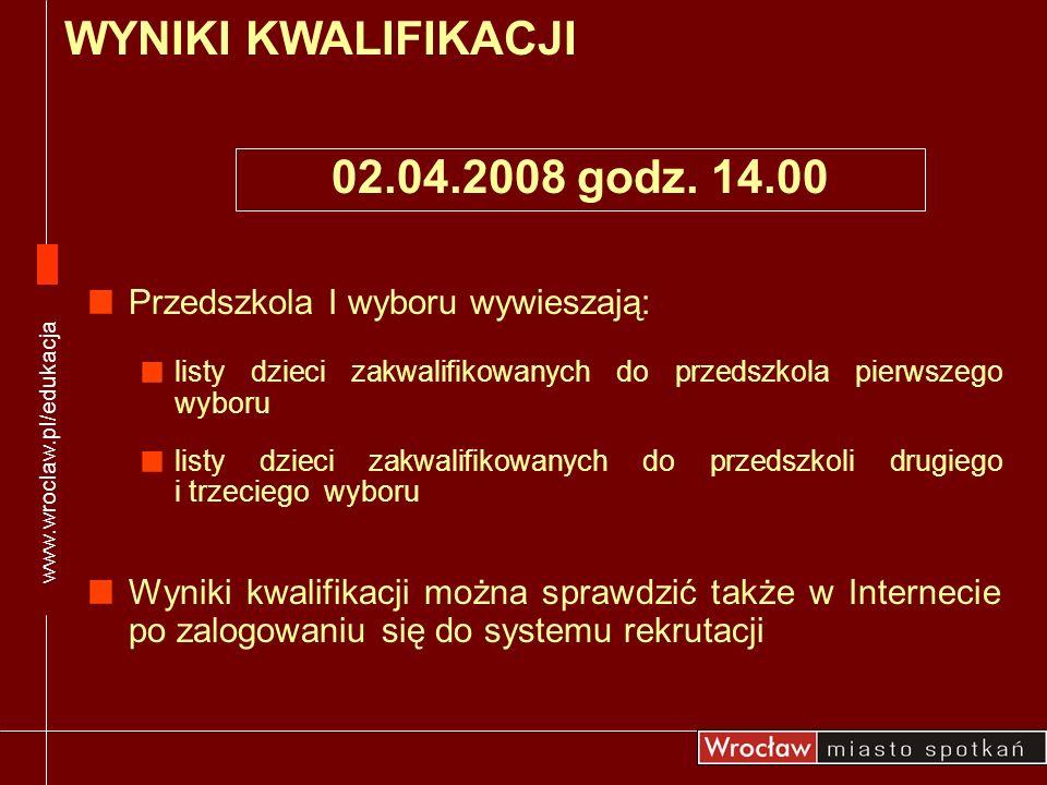 WYNIKI KWALIFIKACJI 02.04.2008 godz. 14.00