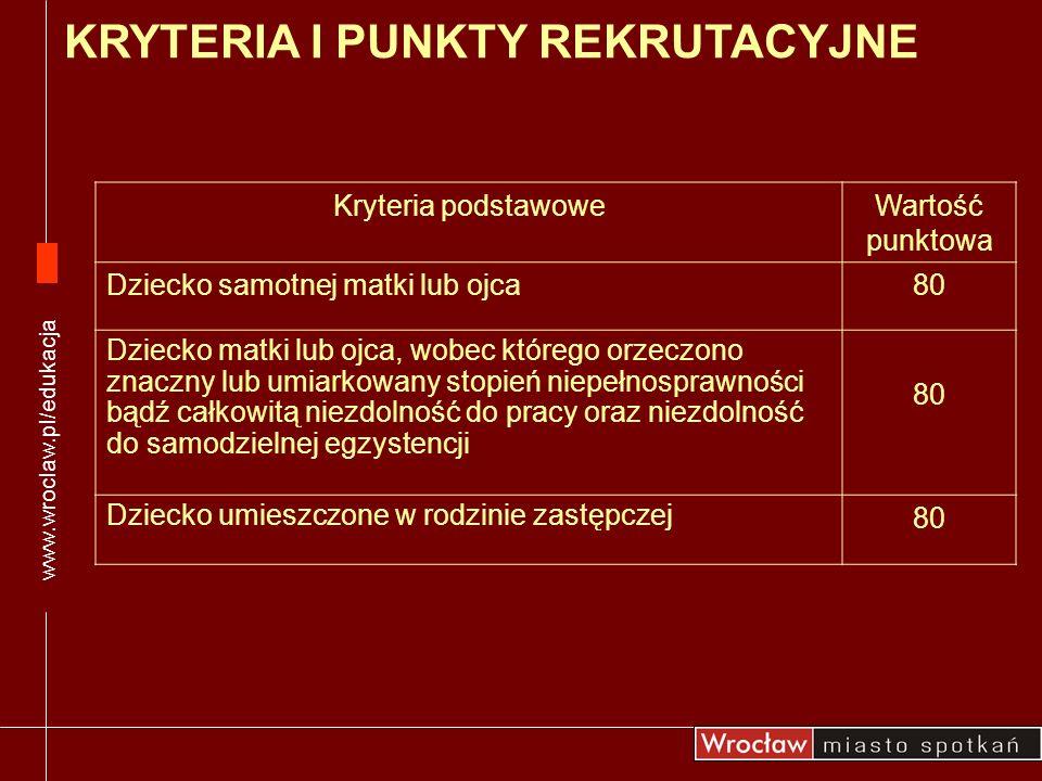KRYTERIA I PUNKTY REKRUTACYJNE