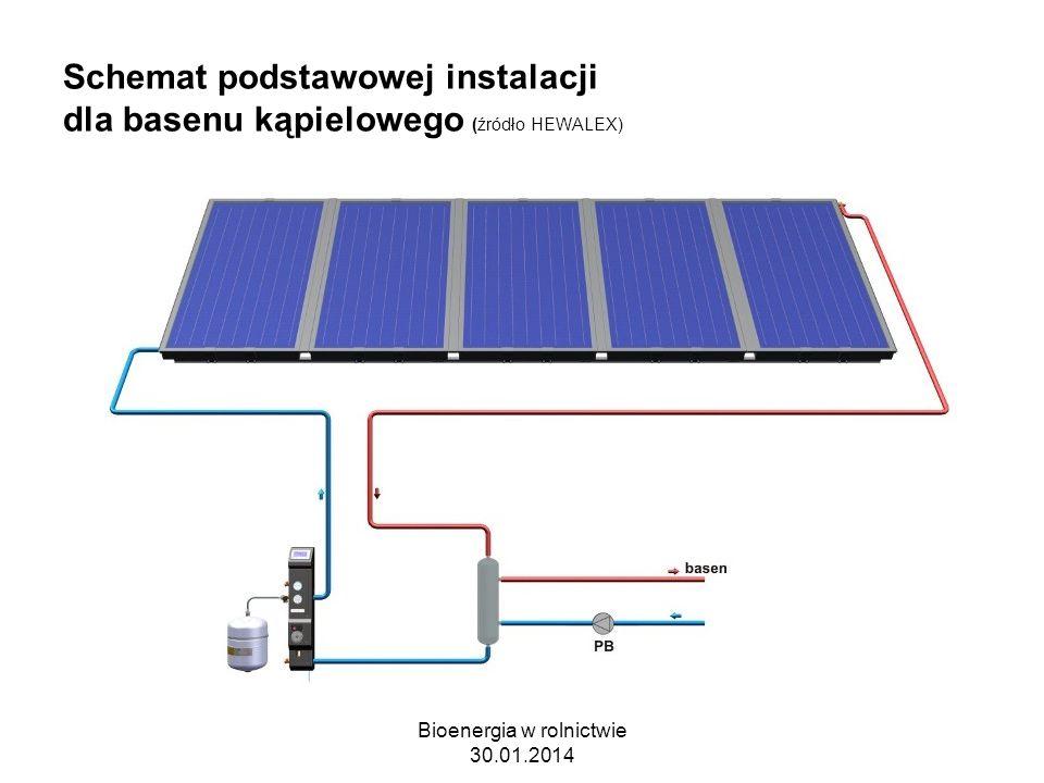 Schemat podstawowej instalacji dla basenu kąpielowego (źródło HEWALEX)