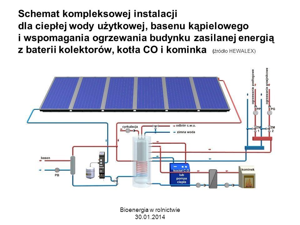 Bioenergia w rolnictwie 30.01.2014