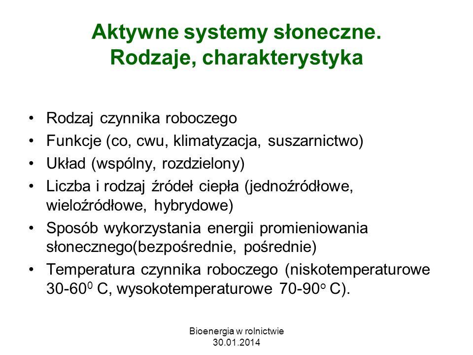Aktywne systemy słoneczne. Rodzaje, charakterystyka