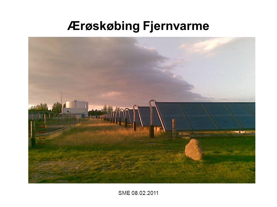 Ærøskøbing Fjernvarme