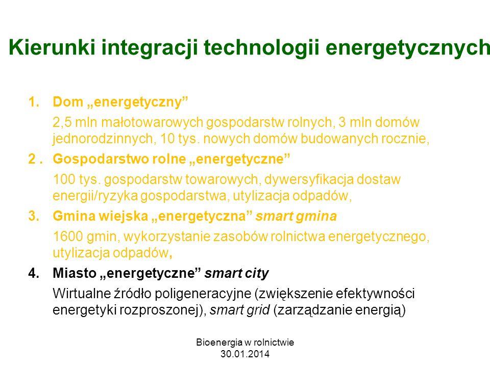 Kierunki integracji technologii energetycznych