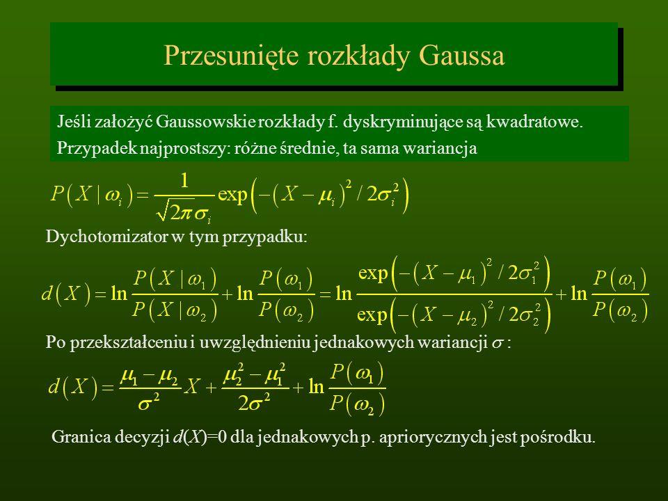 Przesunięte rozkłady Gaussa