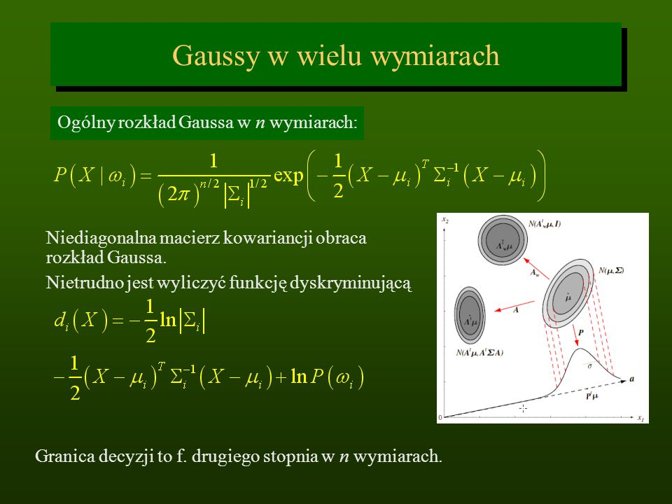 Gaussy w wielu wymiarach