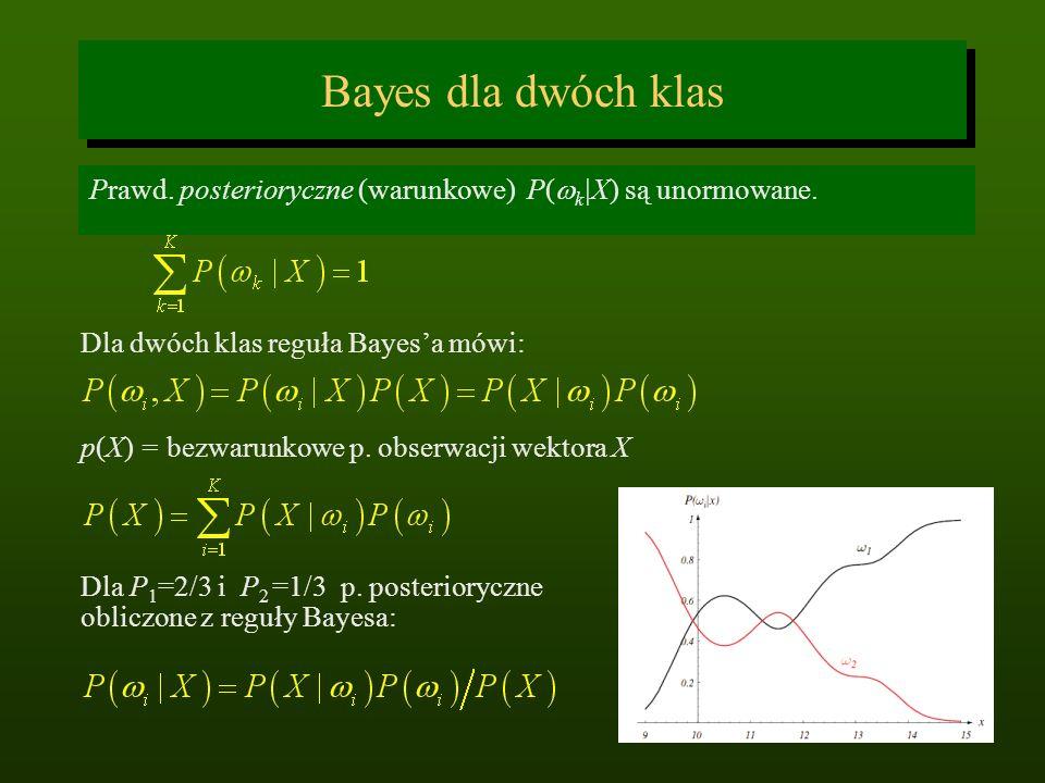 Bayes dla dwóch klas Prawd. posterioryczne (warunkowe) P(wk|X) są unormowane. Dla dwóch klas reguła Bayes'a mówi: