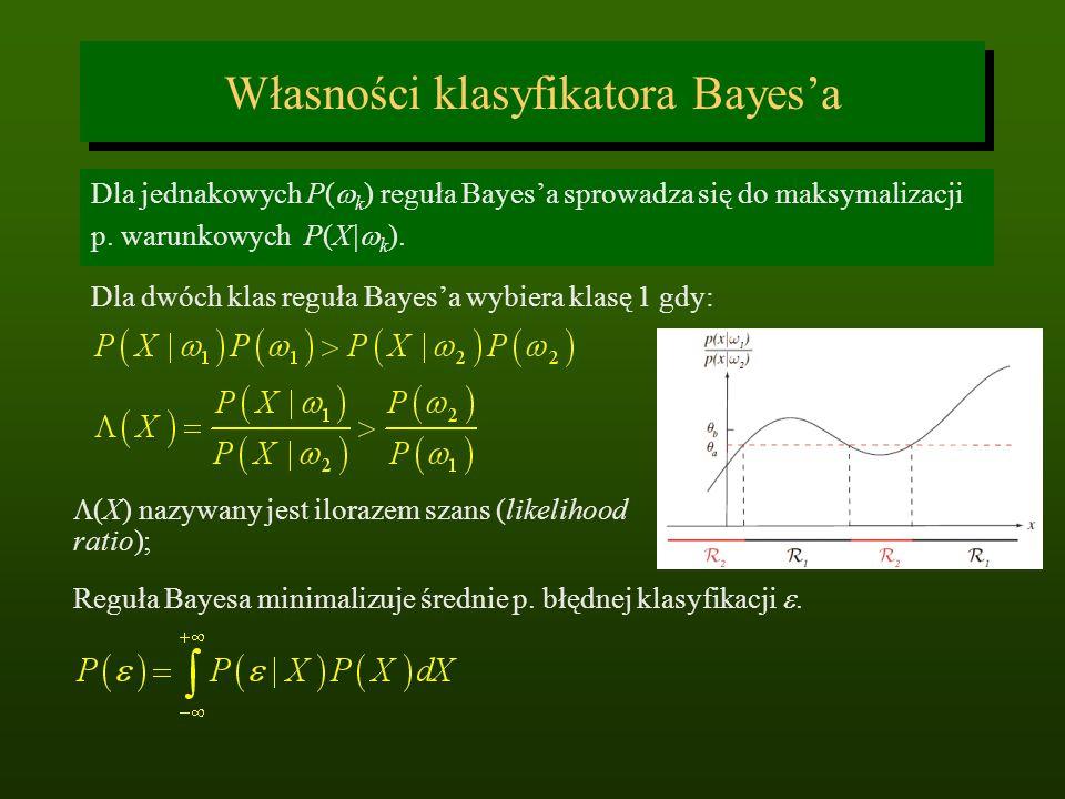 Własności klasyfikatora Bayes'a