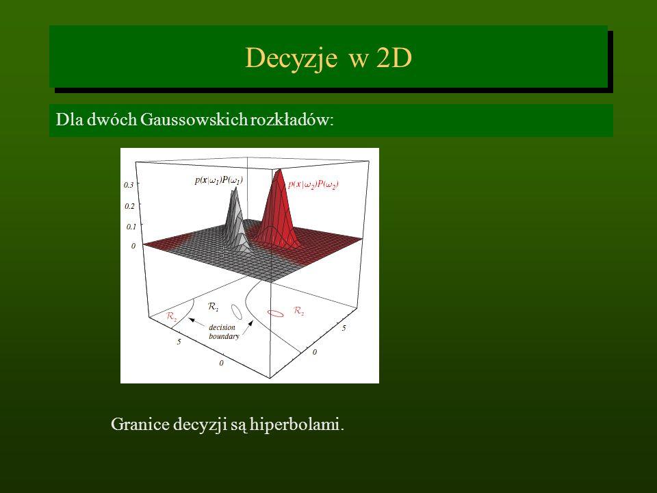 Decyzje w 2D Dla dwóch Gaussowskich rozkładów:
