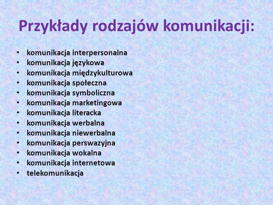 Przykłady rodzajów komunikacji: