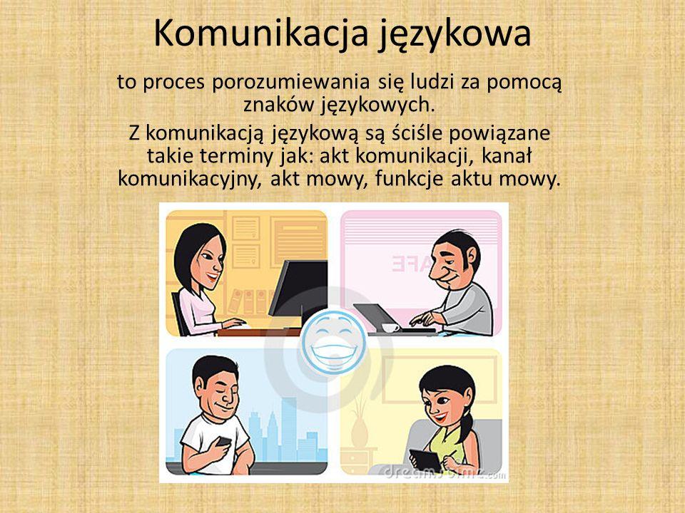 to proces porozumiewania się ludzi za pomocą znaków językowych.